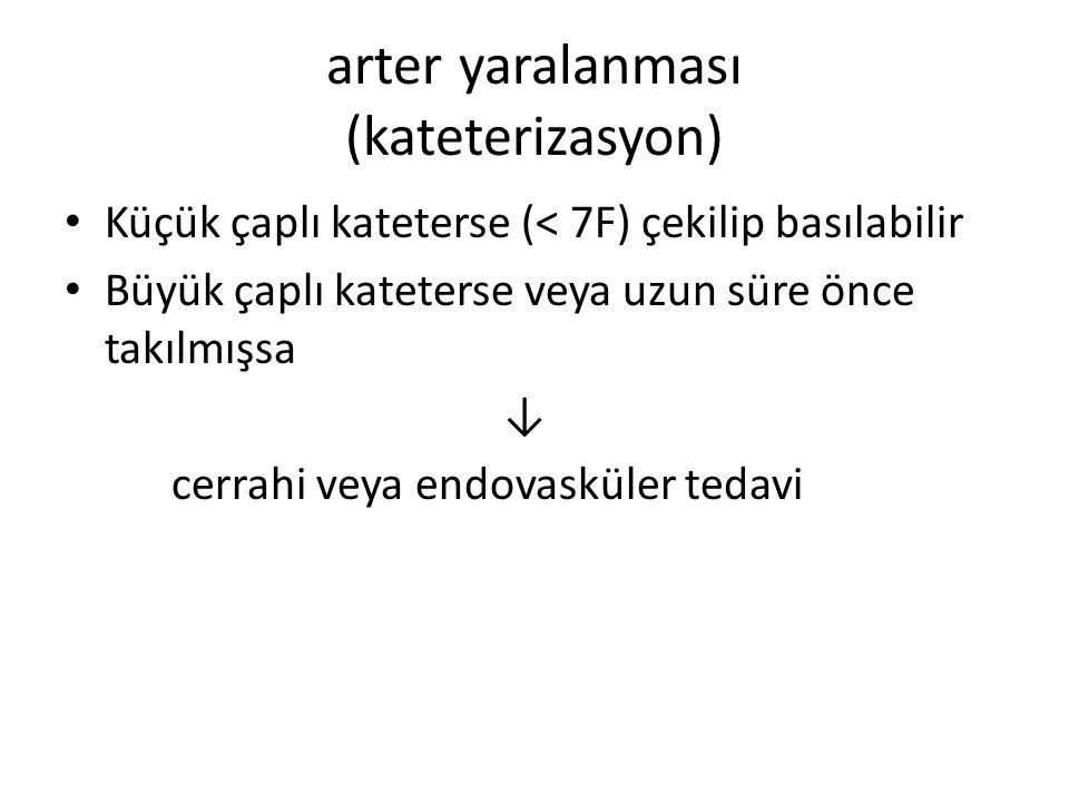 arter yaralanması (kateterizasyon)