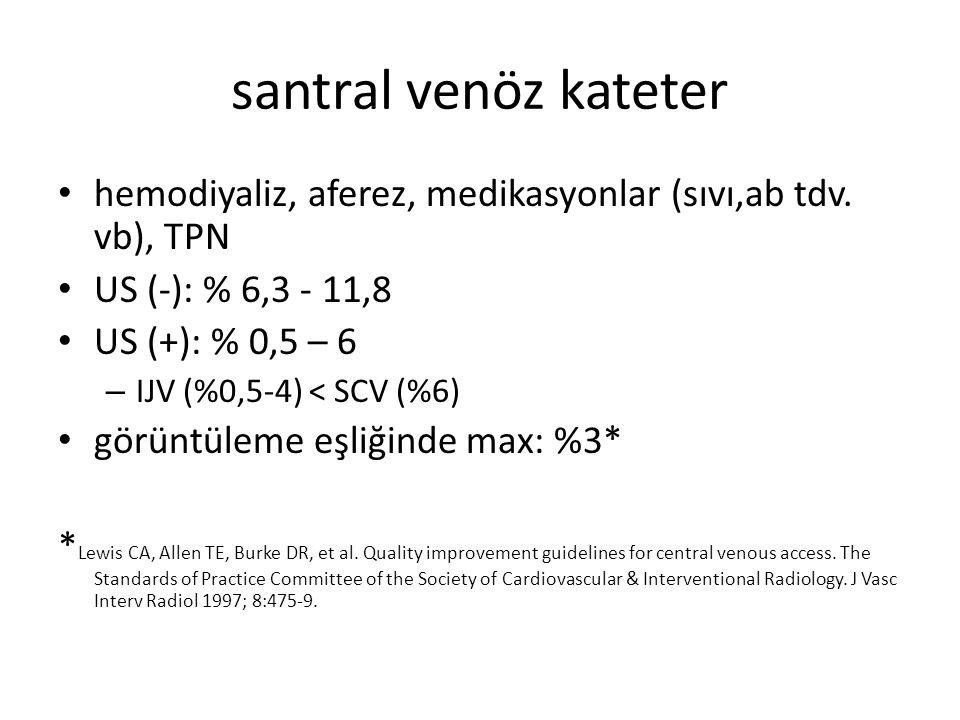 santral venöz kateter hemodiyaliz, aferez, medikasyonlar (sıvı,ab tdv. vb), TPN. US (-): % 6,3 - 11,8.