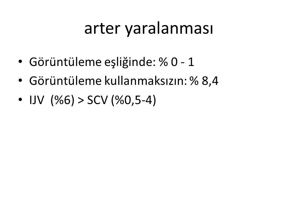 arter yaralanması Görüntüleme eşliğinde: % 0 - 1
