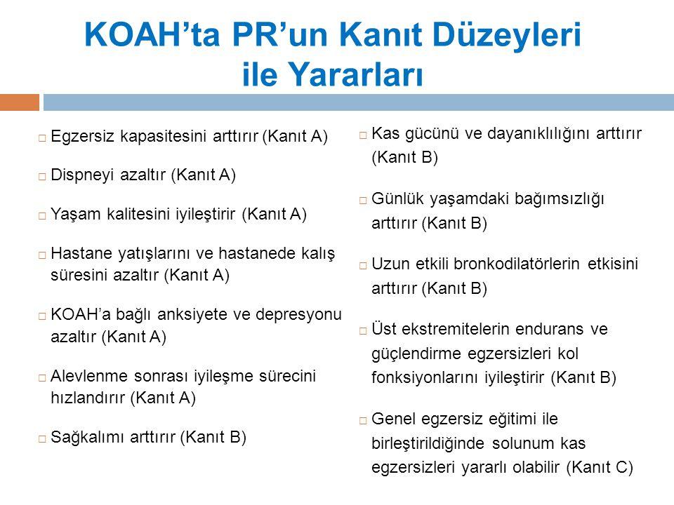 KOAH'ta PR'un Kanıt Düzeyleri ile Yararları