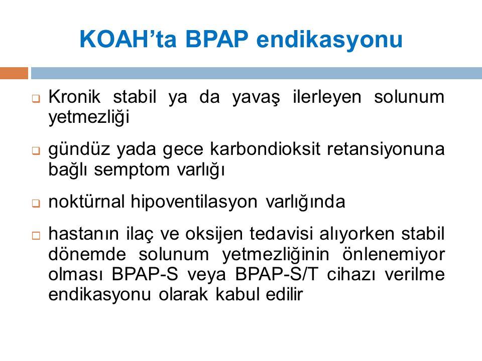 KOAH'ta BPAP endikasyonu