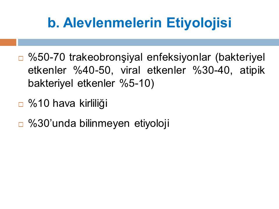 b. Alevlenmelerin Etiyolojisi