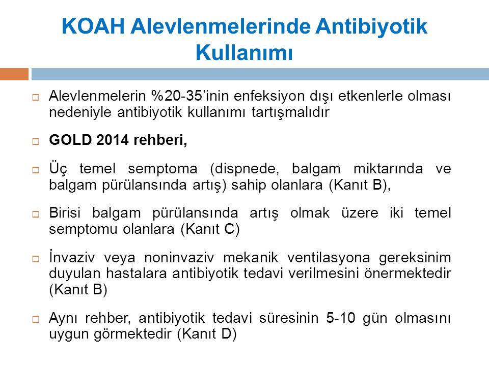 KOAH Alevlenmelerinde Antibiyotik Kullanımı
