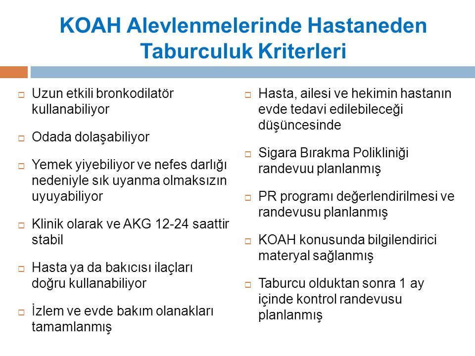 KOAH Alevlenmelerinde Hastaneden Taburculuk Kriterleri
