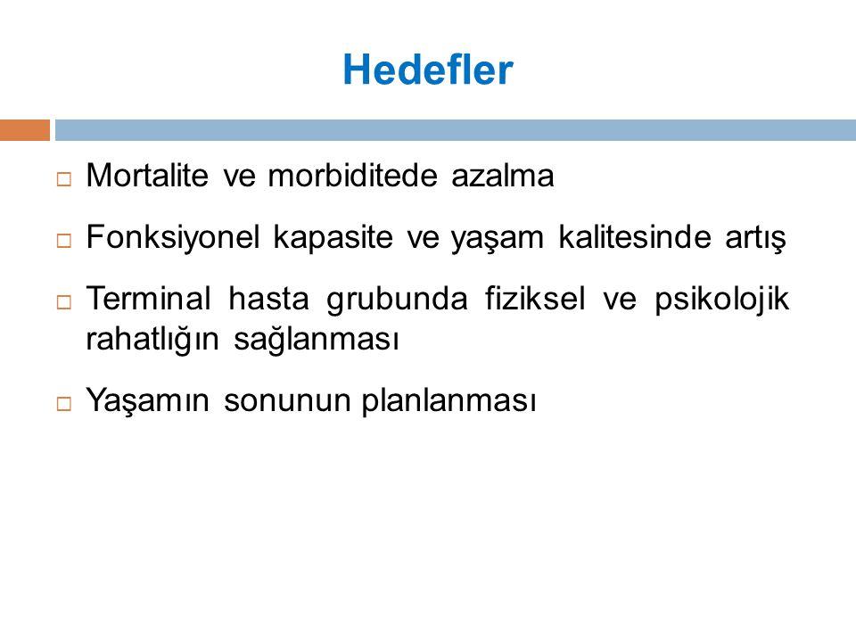 Hedefler Mortalite ve morbiditede azalma