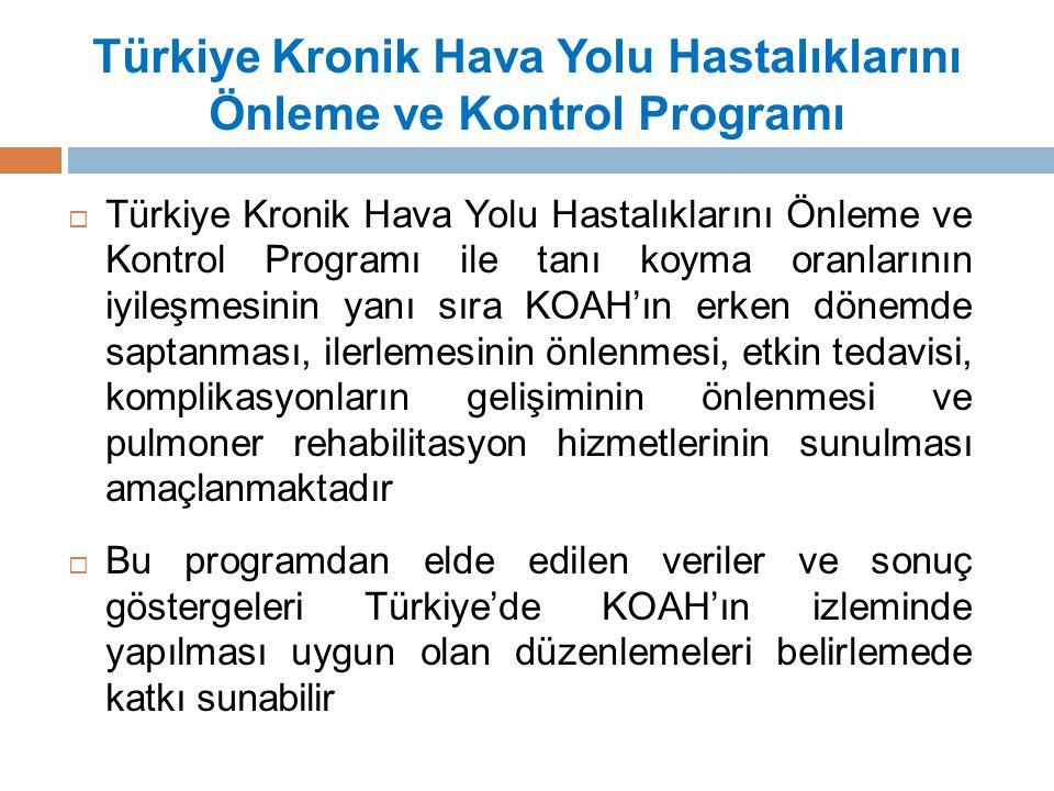 Türkiye Kronik Hava Yolu Hastalıklarını Önleme ve Kontrol Programı