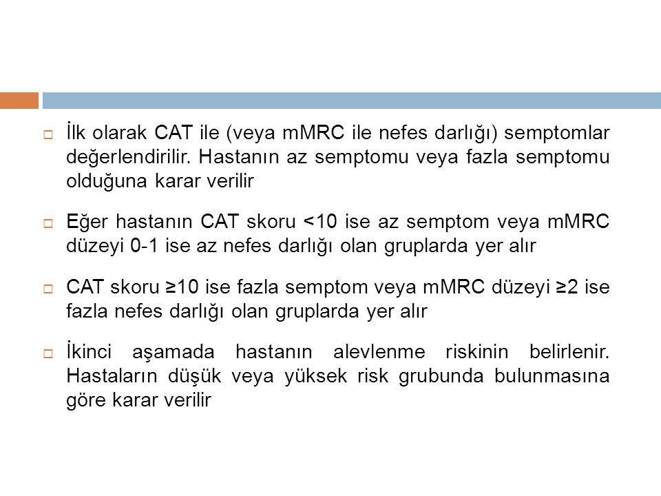 İlk olarak CAT ile (veya mMRC ile nefes darlığı) semptomlar değerlendirilir. Hastanın az semptomu veya fazla semptomu olduğuna karar verilir