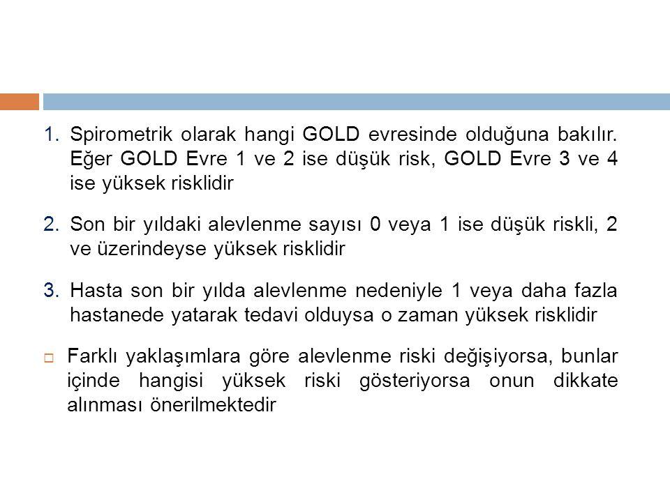 Spirometrik olarak hangi GOLD evresinde olduğuna bakılır