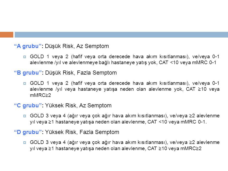 A grubu : Düşük Risk, Az Semptom