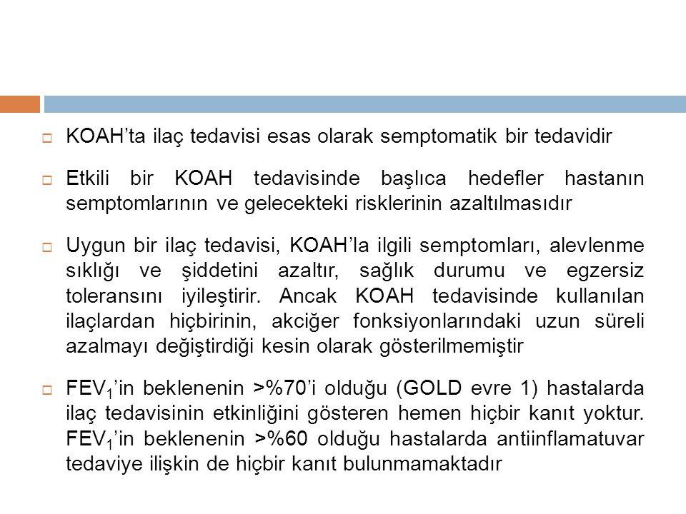 KOAH'ta ilaç tedavisi esas olarak semptomatik bir tedavidir