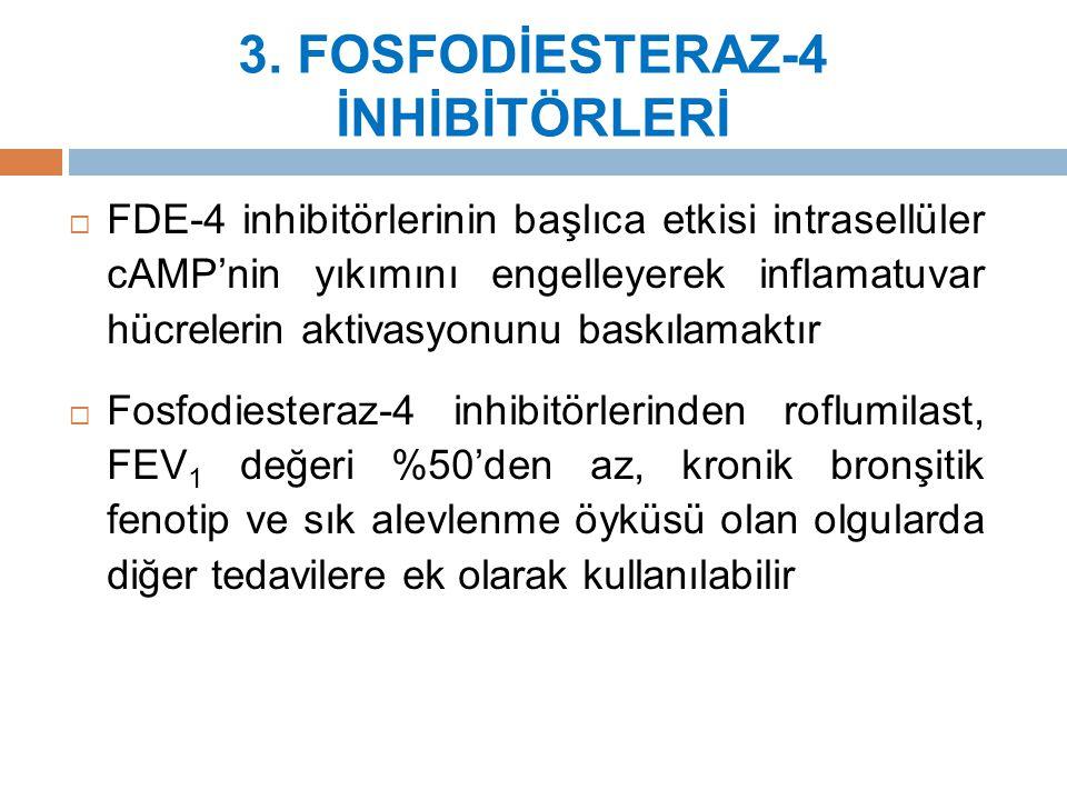 3. FOSFODİESTERAZ-4 İNHİBİTÖRLERİ