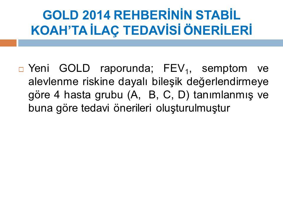 GOLD 2014 REHBERİNİN STABİL KOAH'TA İLAÇ TEDAVİSİ ÖNERİLERİ