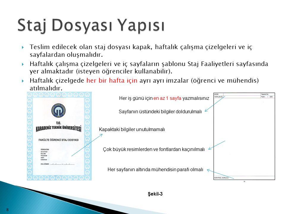 Staj Dosyası Yapısı Teslim edilecek olan staj dosyası kapak, haftalık çalışma çizelgeleri ve iç sayfalardan oluşmalıdır.