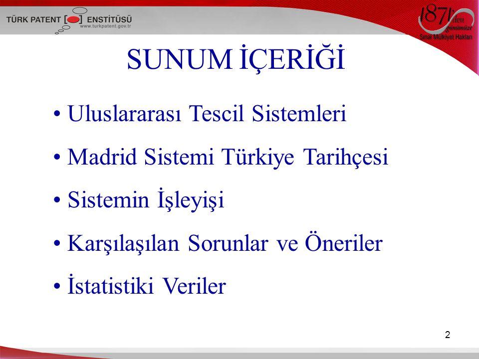 SUNUM İÇERİĞİ Uluslararası Tescil Sistemleri