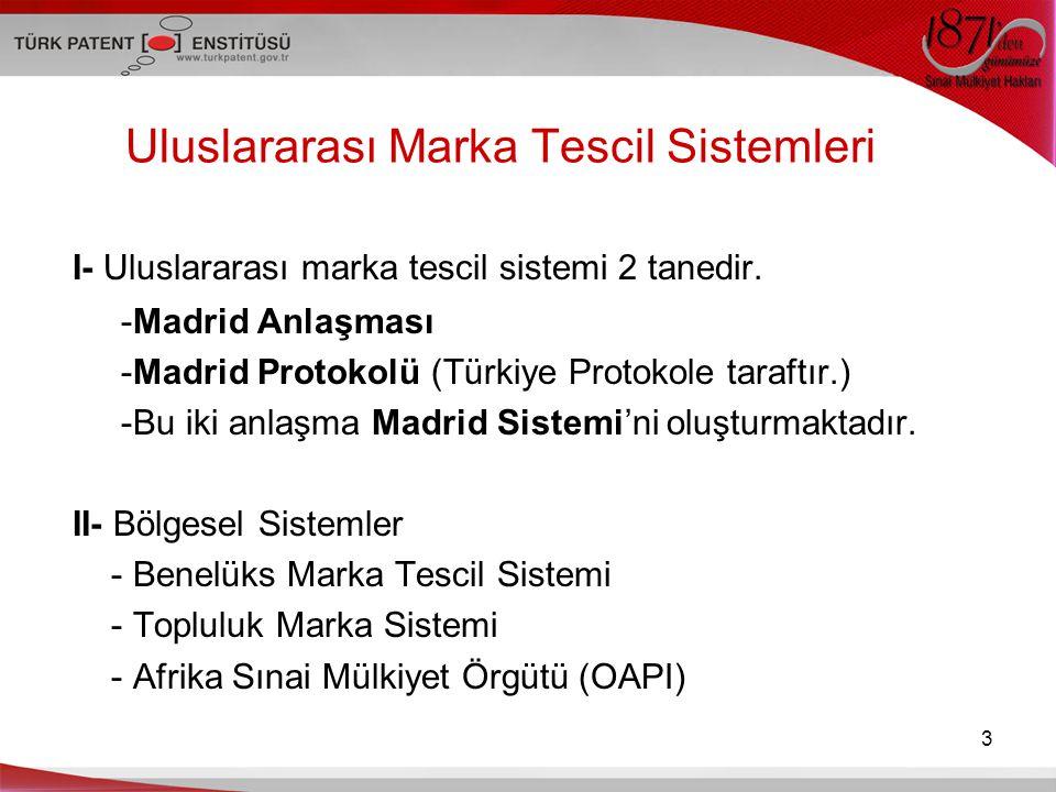 Uluslararası Marka Tescil Sistemleri