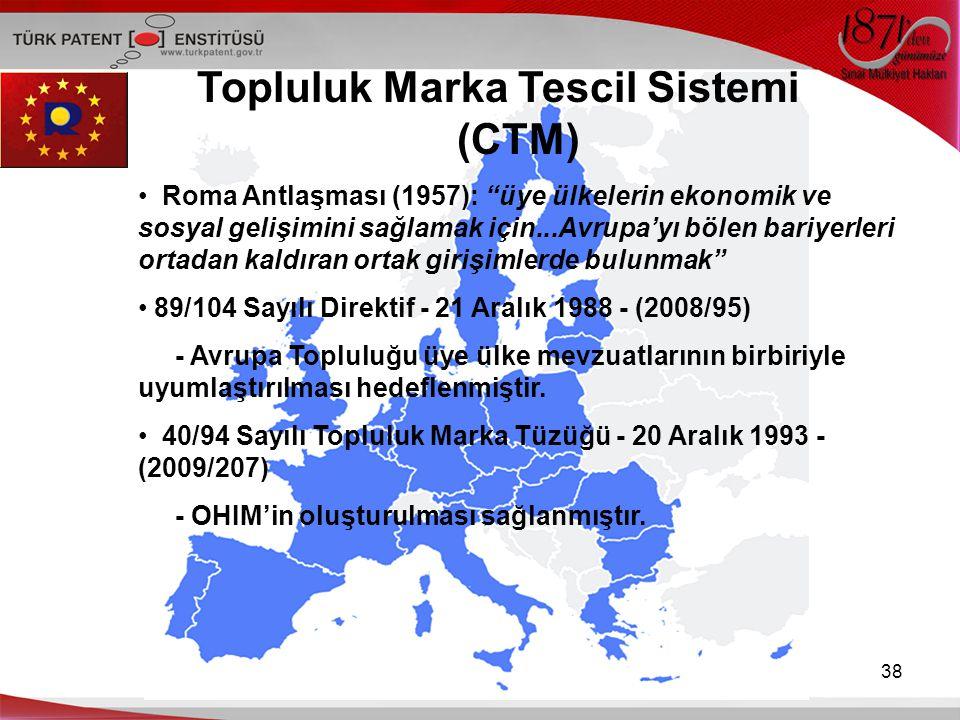 TOPLULUK MARKA TESCİL SİSTEMİ (CTM)