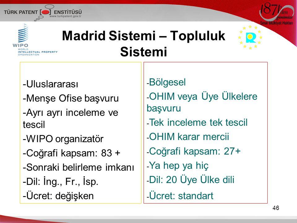 Madrid Sistemi – Topluluk Sistemi
