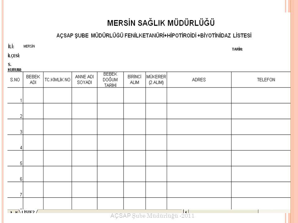 1 AÇSAP Şube Müdürlüğü -2011