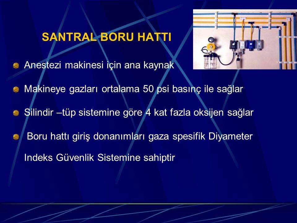 SANTRAL BORU HATTI Anestezi makinesi için ana kaynak