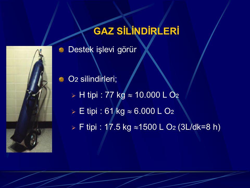 GAZ SİLİNDİRLERİ Destek işlevi görür O2 silindirleri;