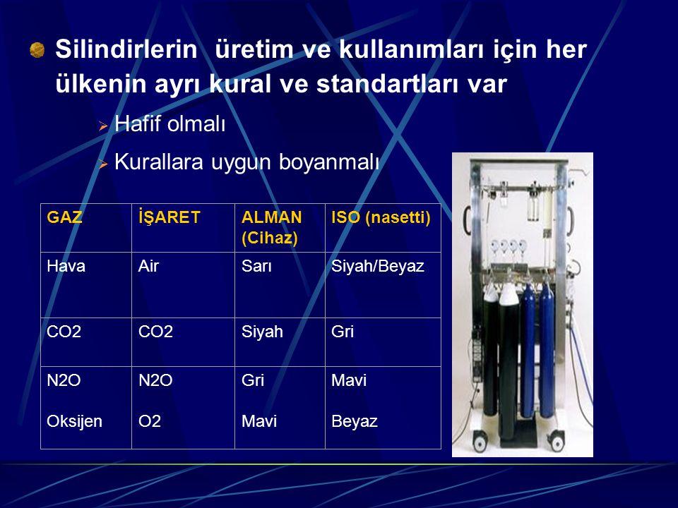Silindirlerin üretim ve kullanımları için her ülkenin ayrı kural ve standartları var