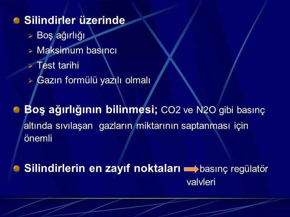 Boş ağırlığının bilinmesi; CO2 ve N2O gibi basınç