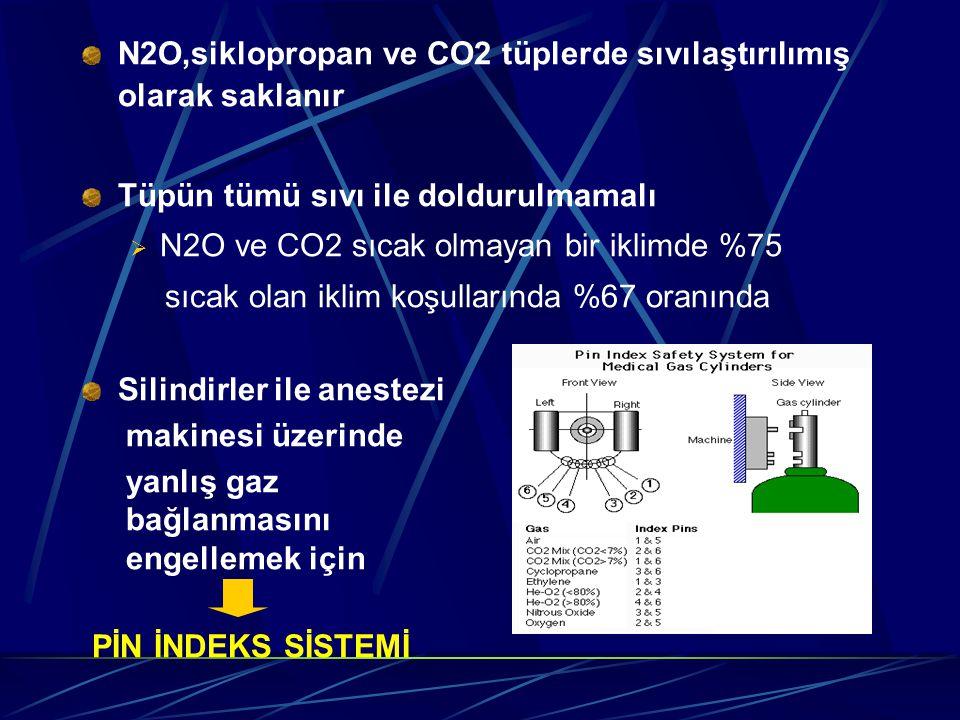 N2O,siklopropan ve CO2 tüplerde sıvılaştırılımış olarak saklanır