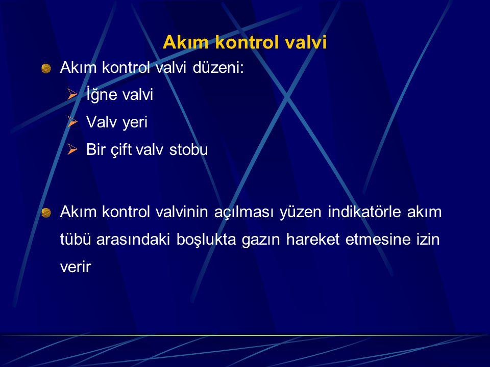 Akım kontrol valvi Akım kontrol valvi düzeni: İğne valvi Valv yeri