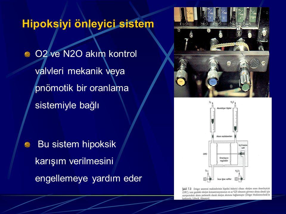 Hipoksiyi önleyici sistem