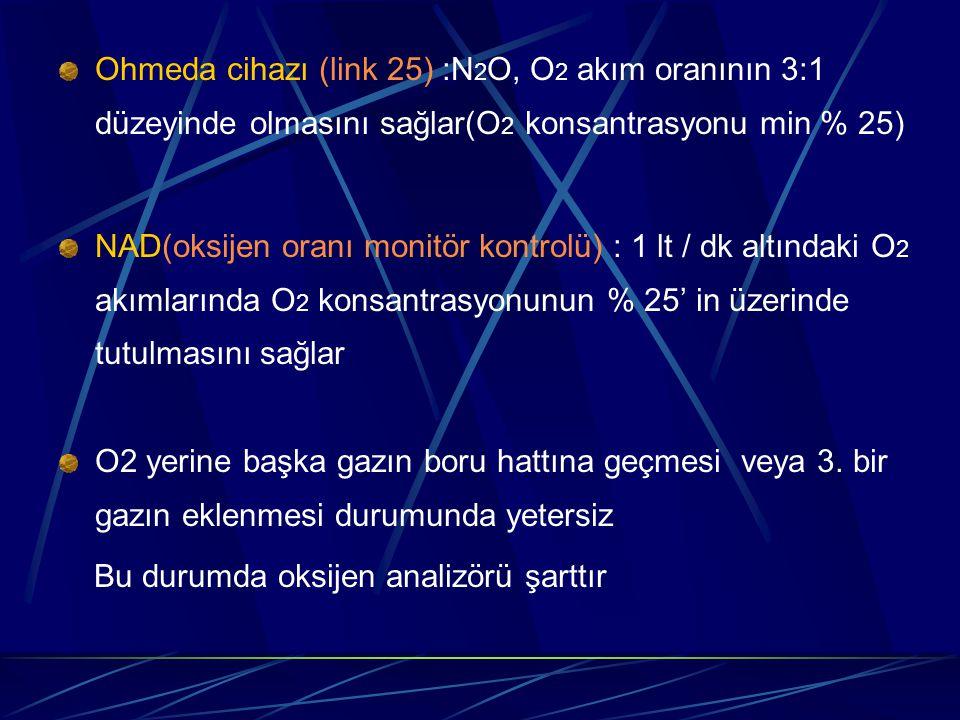 Ohmeda cihazı (link 25) :N2O, O2 akım oranının 3:1 düzeyinde olmasını sağlar(O2 konsantrasyonu min % 25)