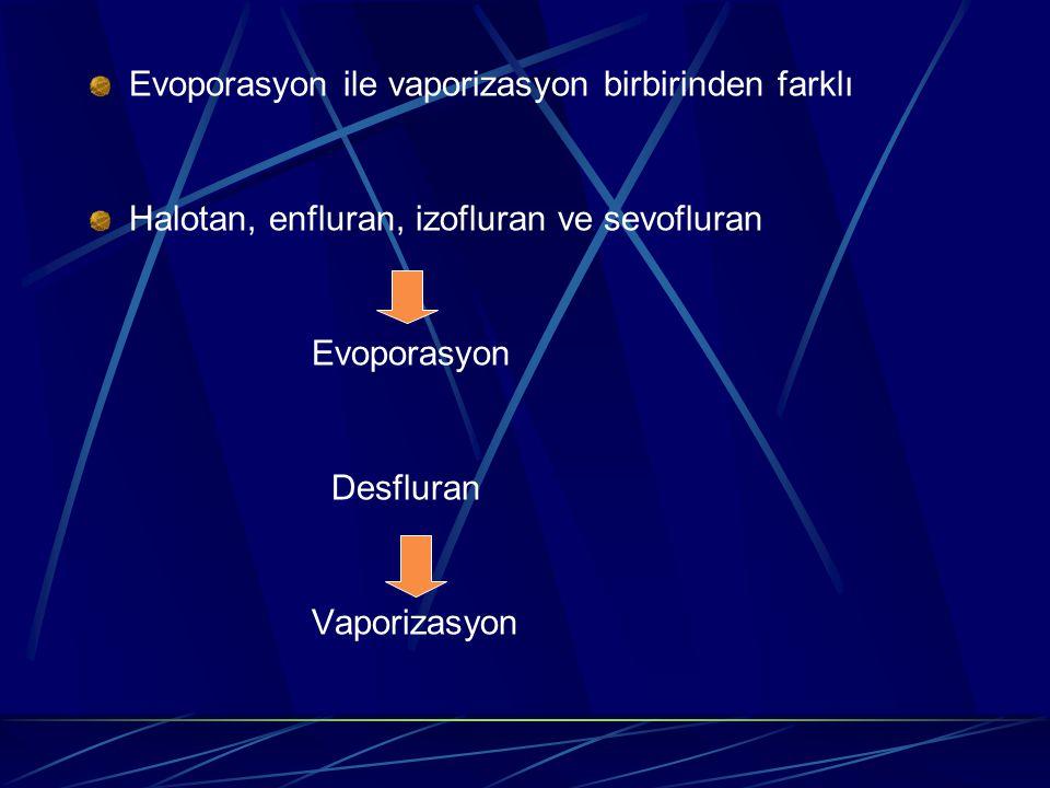 Evoporasyon ile vaporizasyon birbirinden farklı
