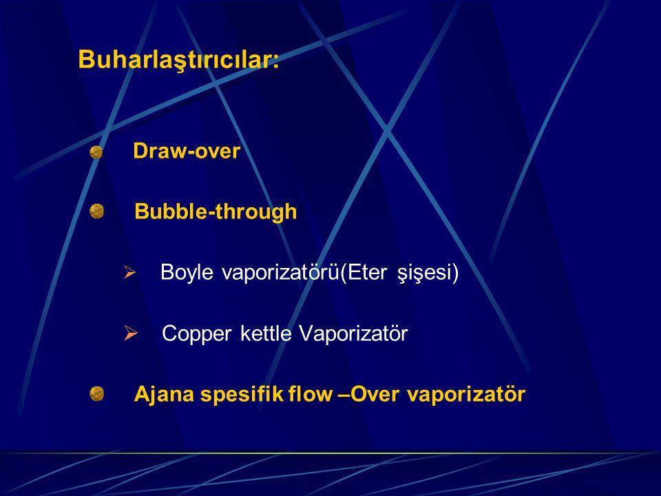 Buharlaştırıcılar: Bubble-through Copper kettle Vaporizatör