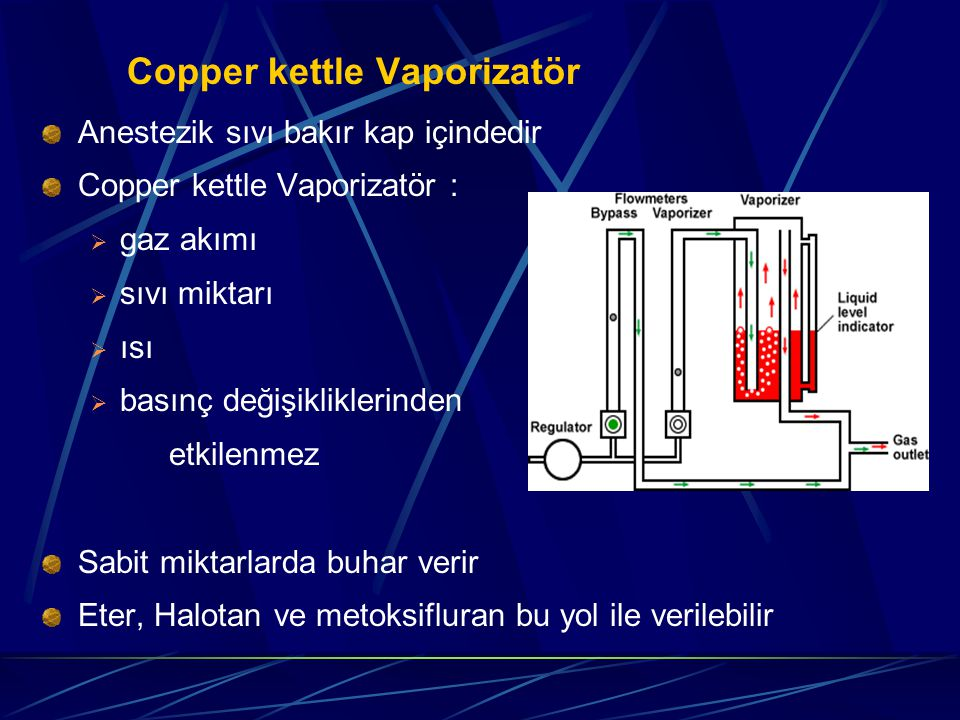 Copper kettle Vaporizatör