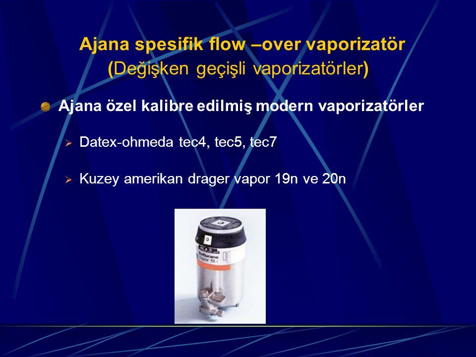 Ajana spesifik flow –over vaporizatör (Değişken geçişli vaporizatörler)