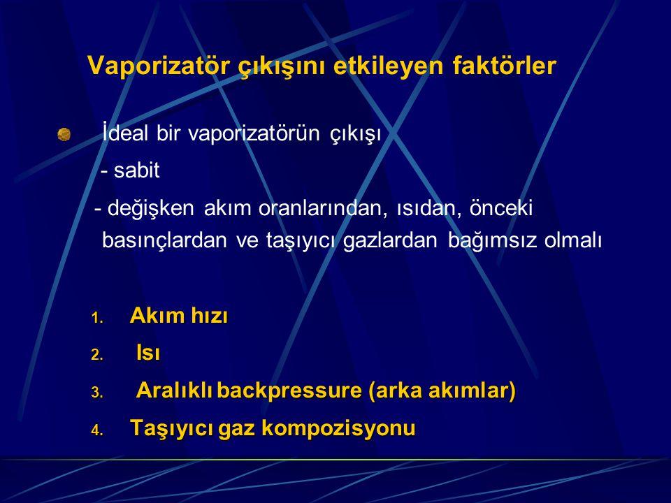 Vaporizatör çıkışını etkileyen faktörler
