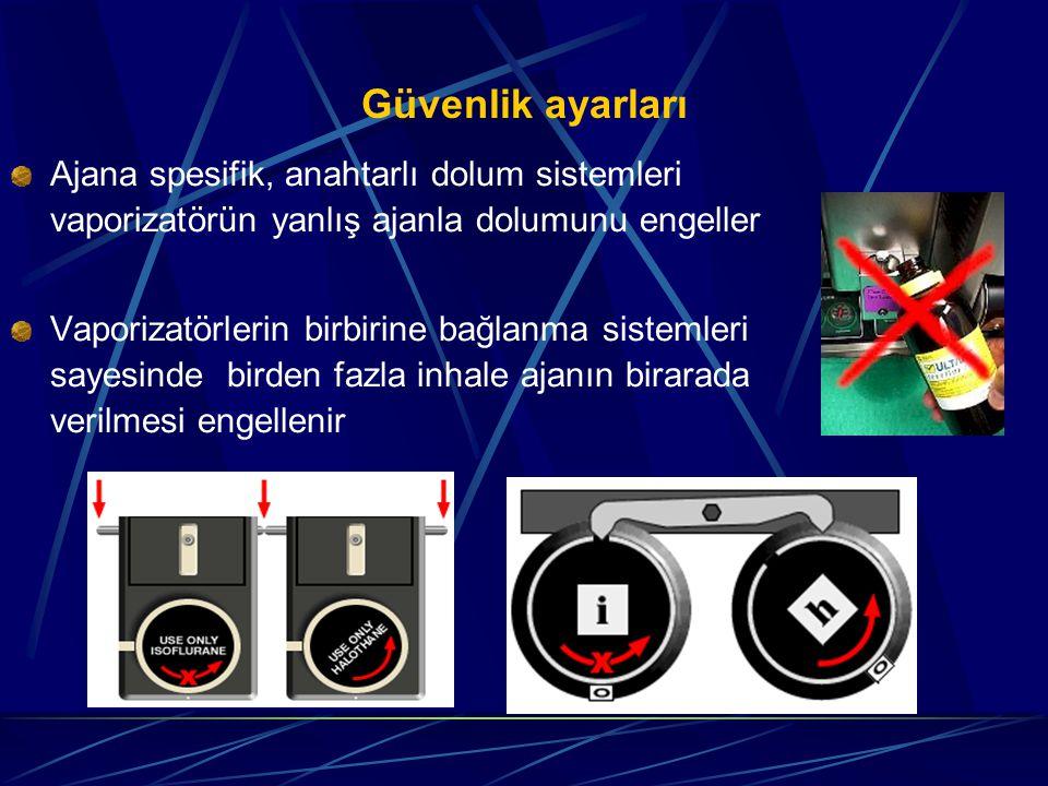 Güvenlik ayarları Ajana spesifik, anahtarlı dolum sistemleri vaporizatörün yanlış ajanla dolumunu engeller.