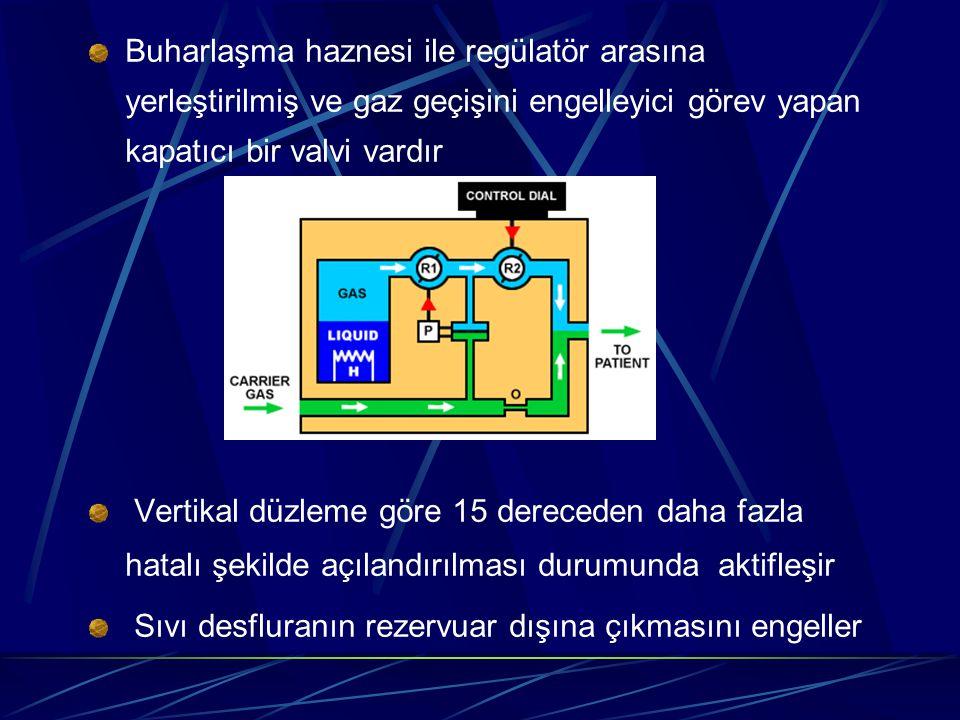 Buharlaşma haznesi ile regülatör arasına yerleştirilmiş ve gaz geçişini engelleyici görev yapan kapatıcı bir valvi vardır
