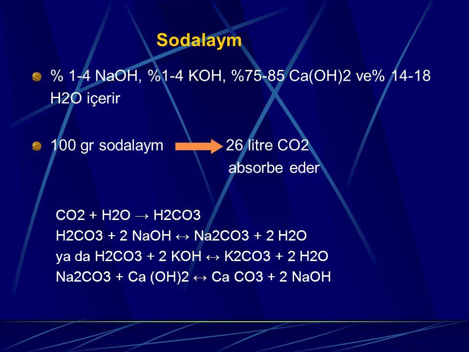 Sodalaym % 1-4 NaOH, %1-4 KOH, %75-85 Ca(OH)2 ve% 14-18 H2O içerir
