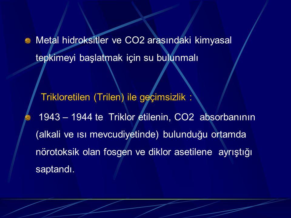 Metal hidroksitler ve CO2 arasındaki kimyasal tepkimeyi başlatmak için su bulunmalı