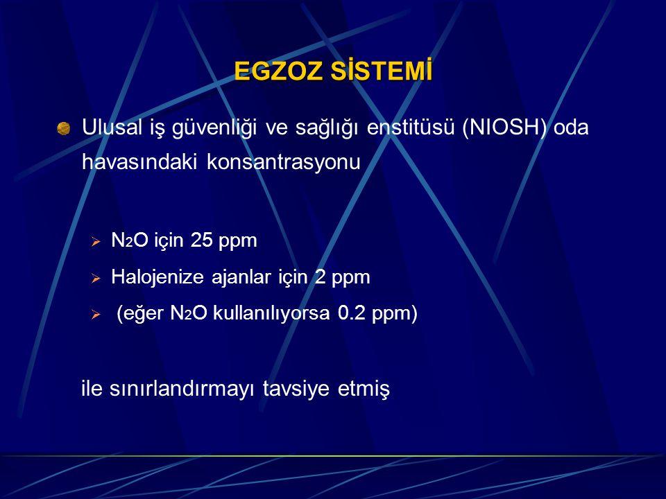 EGZOZ SİSTEMİ Ulusal iş güvenliği ve sağlığı enstitüsü (NIOSH) oda havasındaki konsantrasyonu. N2O için 25 ppm.