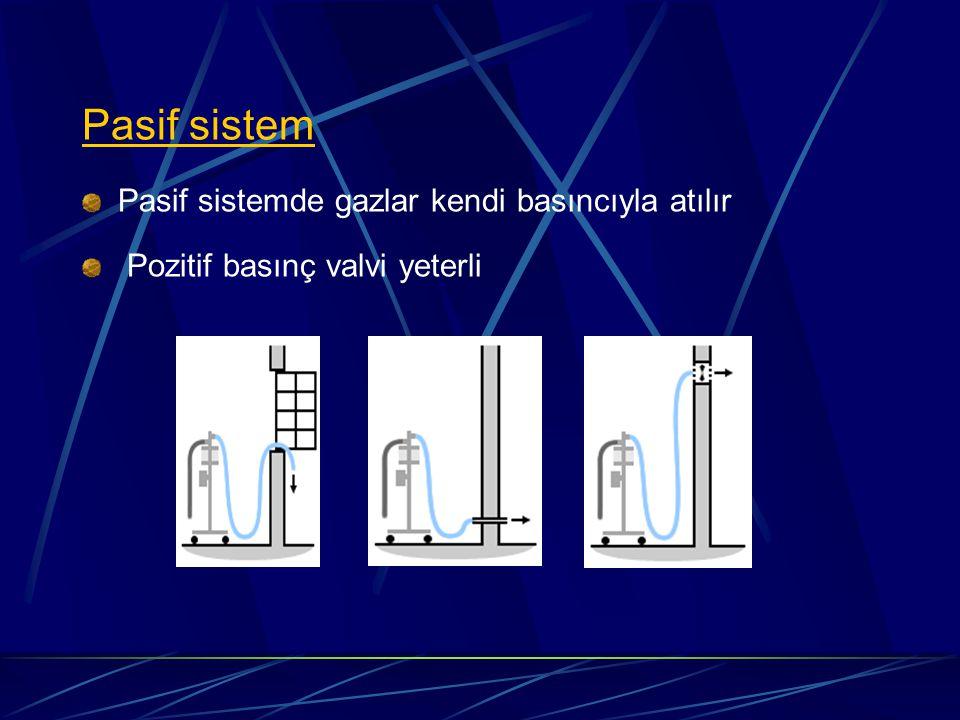 Pasif sistem Pasif sistemde gazlar kendi basıncıyla atılır