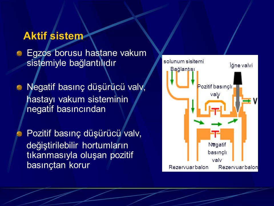 Aktif sistem Egzos borusu hastane vakum sistemiyle bağlantılıdır