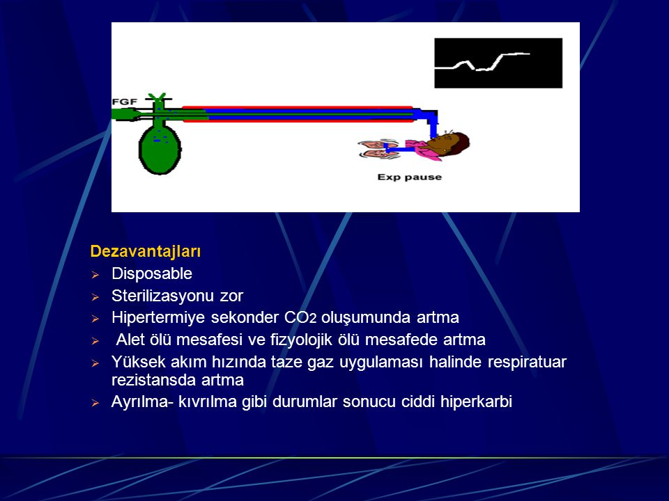 Hipertermiye sekonder CO2 oluşumunda artma