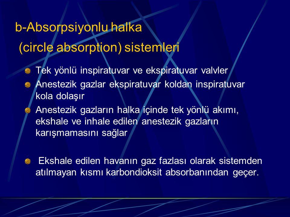 b-Absorpsiyonlu halka (circle absorption) sistemleri