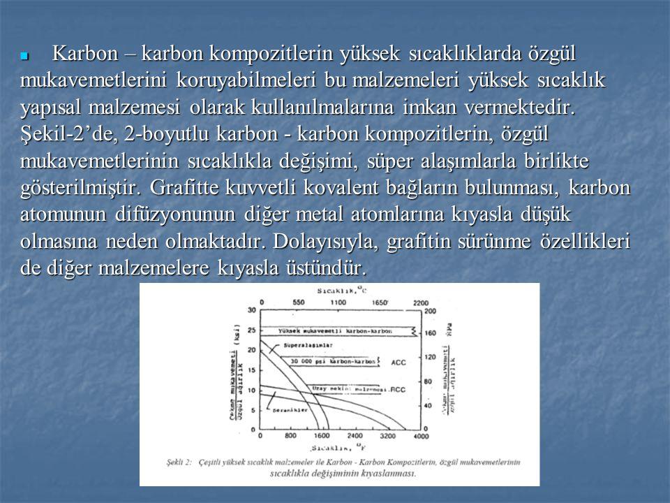 Karbon – karbon kompozitlerin yüksek sıcaklıklarda özgül mukavemetlerini koruyabilmeleri bu malzemeleri yüksek sıcaklık yapısal malzemesi olarak kullanılmalarına imkan vermektedir.