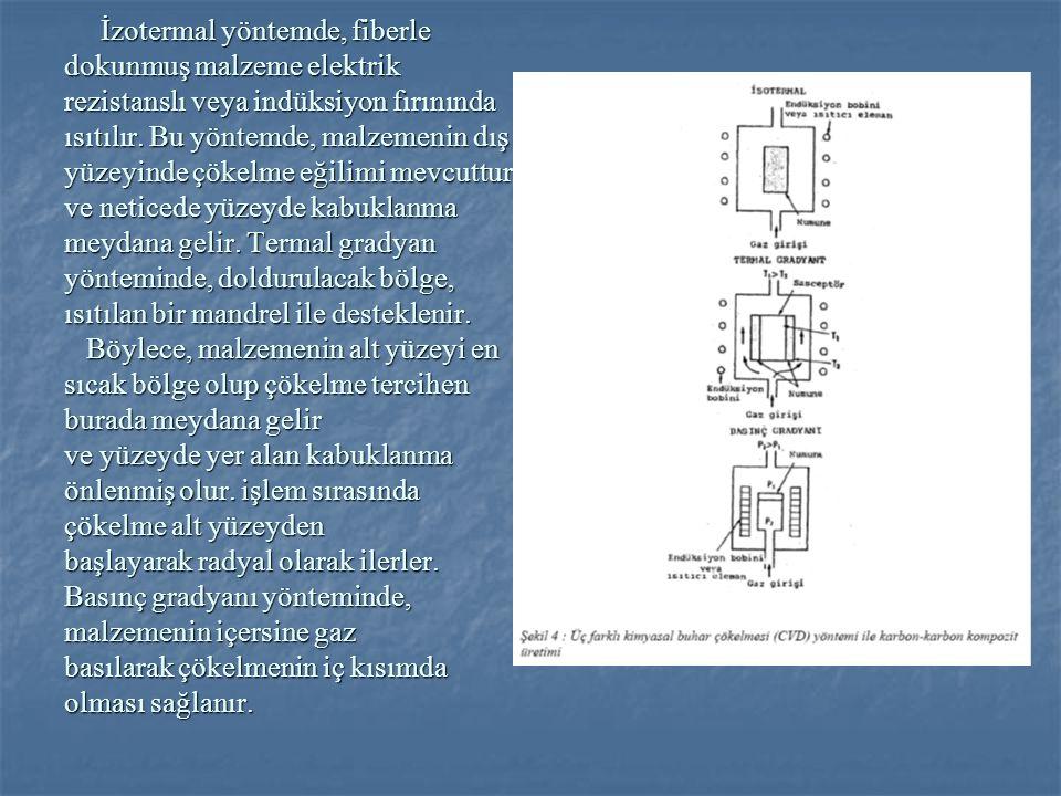 İzotermal yöntemde, fiberle dokunmuş malzeme elektrik rezistanslı veya indüksiyon fırınında ısıtılır.