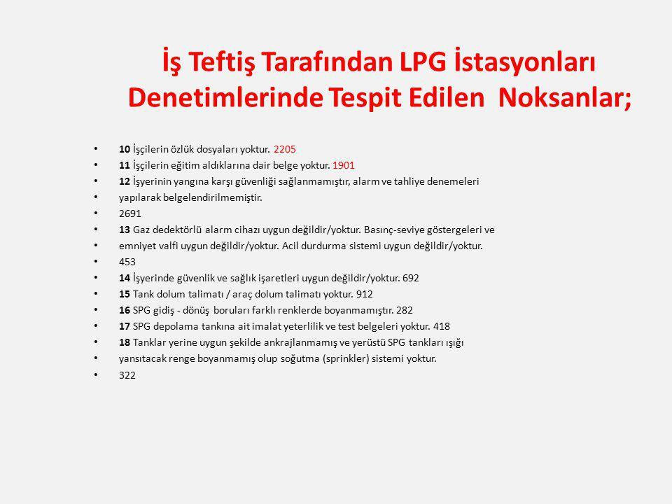 İş Teftiş Tarafından LPG İstasyonları Denetimlerinde Tespit Edilen Noksanlar;