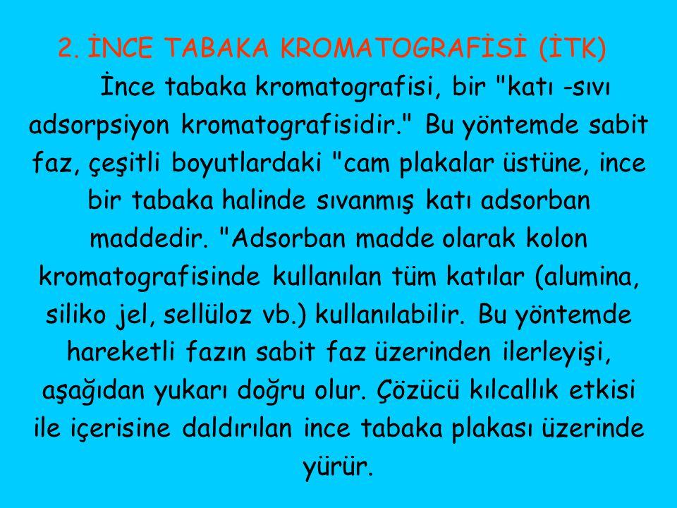 2. İNCE TABAKA KROMATOGRAFİSİ (İTK)