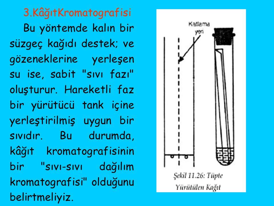 3.KâğıtKromatografisi