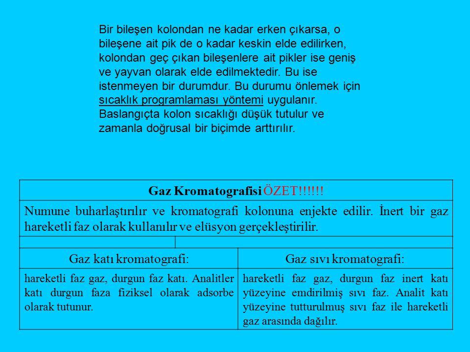 Gaz Kromatografisi ÖZET!!!!!!